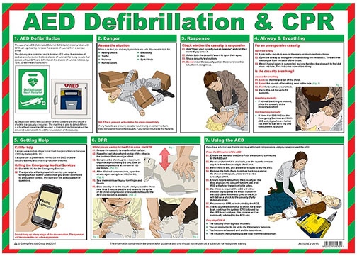 AED DEFIBRILLATION / CPR GUIDE - CM1304